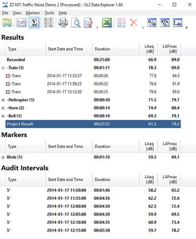Audit-Interval-Levels-400