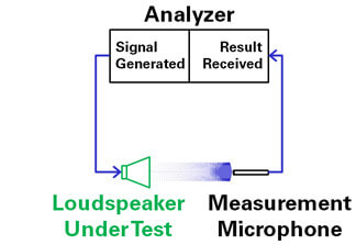 Closed-Loop-Loudspeaker-Test_1