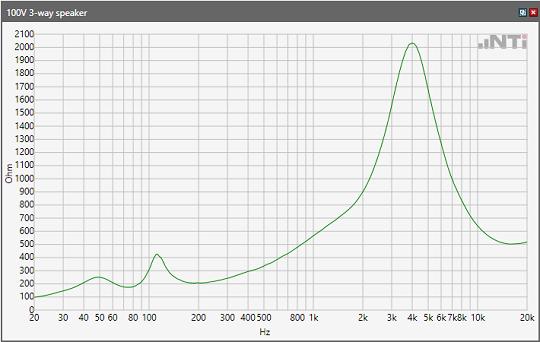 FX-screen-impedance-loudspeaker-100V