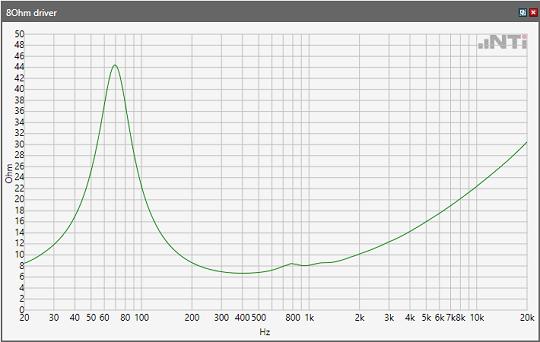 FX-screen-impedance-loudspeaker