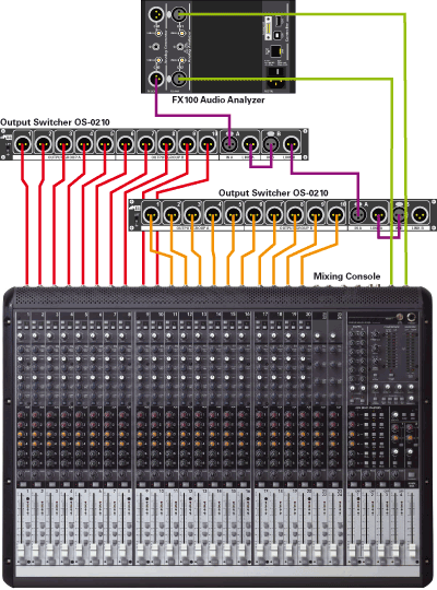 FX100-Configuration-Large-Multichannel-Mixer
