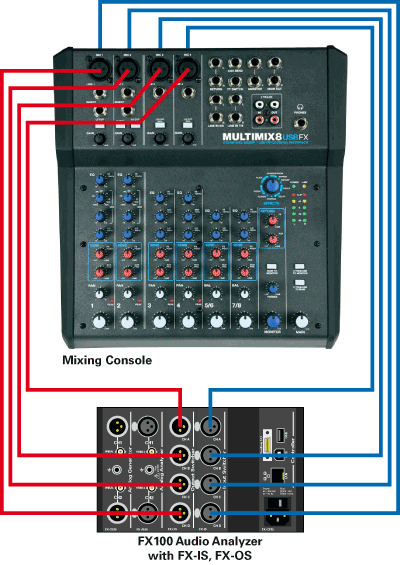 FX100-Configuration-Multichannel-Mixer