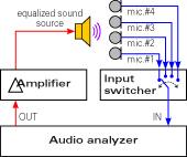 FX100-Configuration-Multiple-Microphone