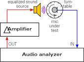 FX100-Configuration-Turntable
