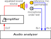 FX100-Configuration-Two-Microphone