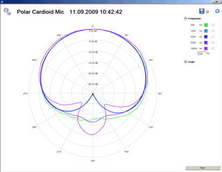 FX100-Microphone-Test-Polarity-Plot-320px