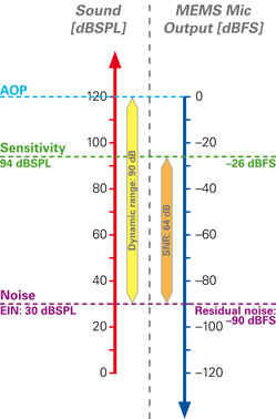 NTi-Audio-Acoustic-vs.-Digital-vs.-Analog-Domain-249