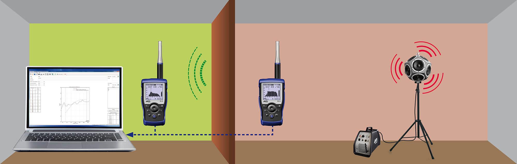 SoundInsulation-TestSetups