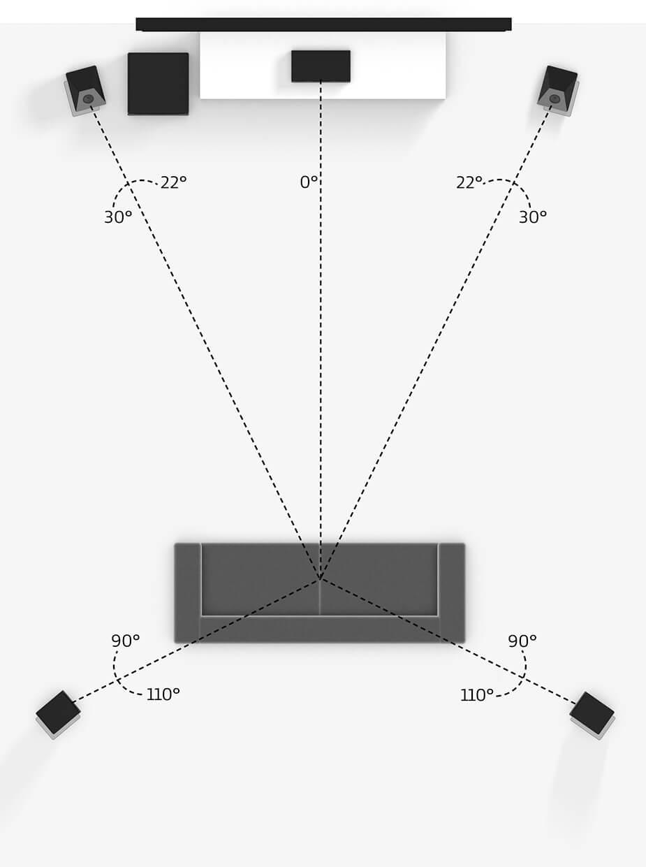 dolby_SpeakerPlacement_512_Upfiring-Flat-2560x1280-s